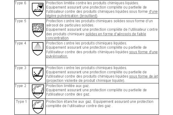symbole protection individuelle agricole